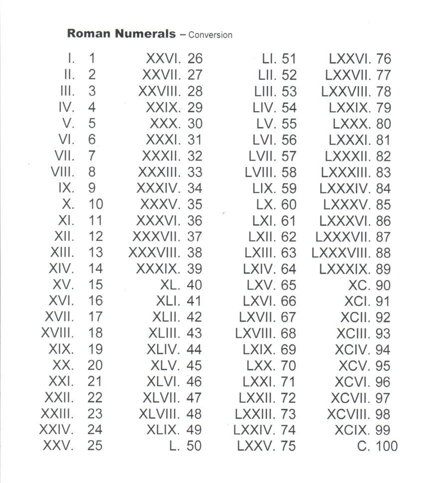 Worksheet Roman Nurmals 57 in roman numerals numerals