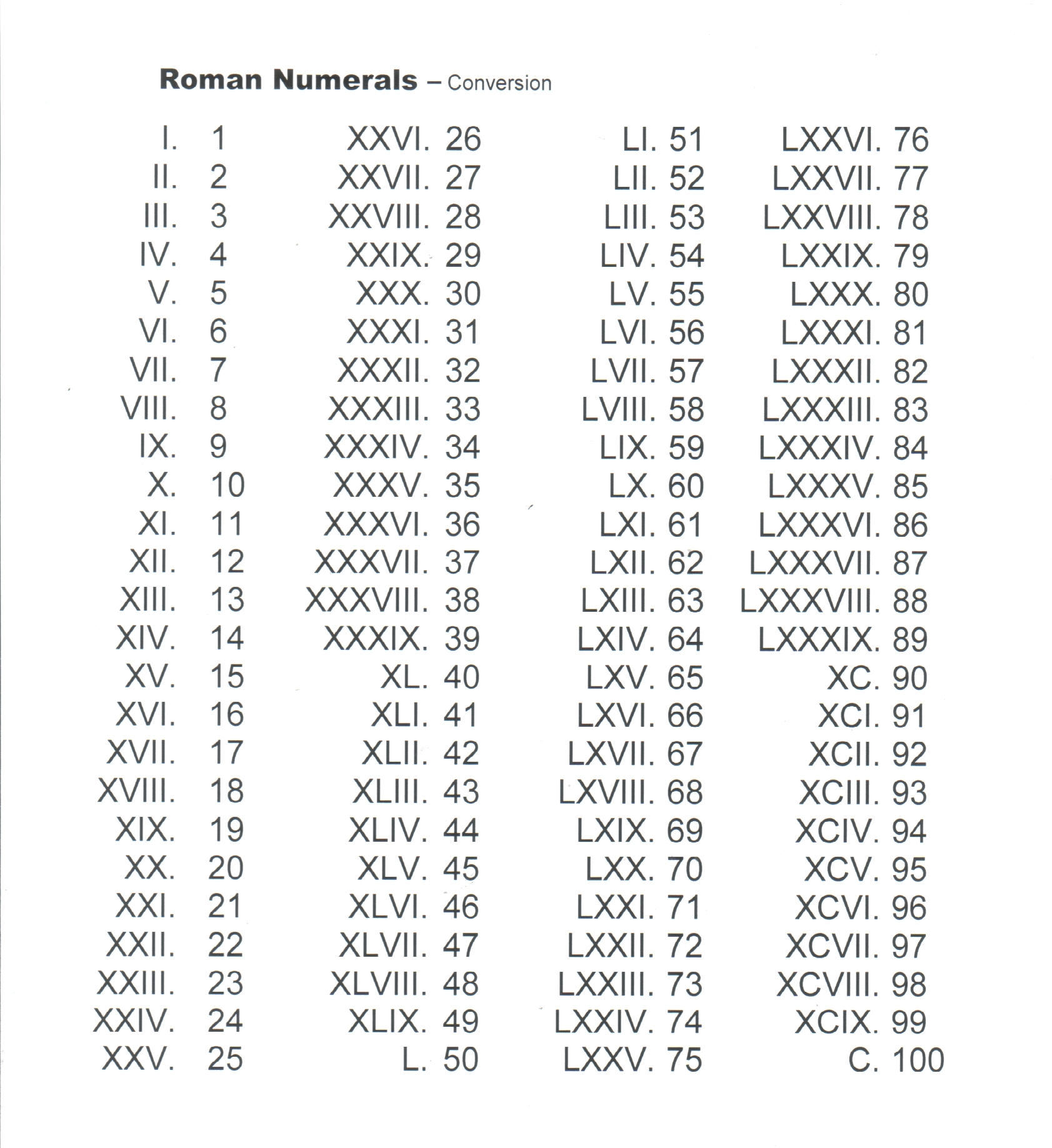 how to write 1950 in roman numerals